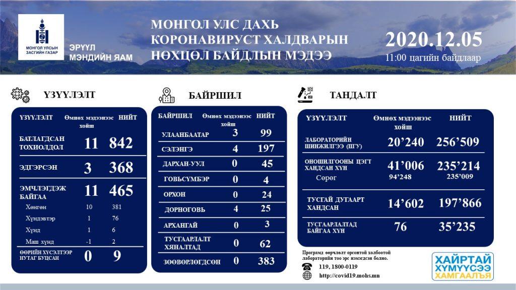 mongolian daily info.jpg